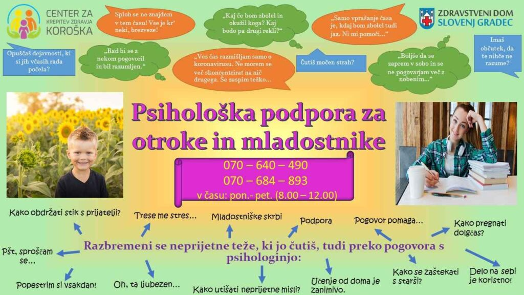 Psihološka podpora za otroke in mladostnike